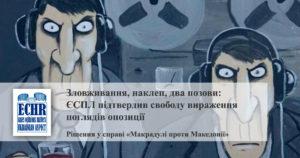 рішення у справі «Maкрадулі проти Колишньої Югославської Республіки Македонія»