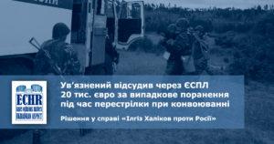 рішення у справі «Ілгіз Халіков проти Росії»