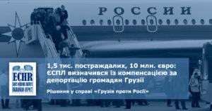 рішення щодо сатисфакції у справі «Грузія проти Росії»