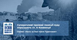 рішення ЄСПЛ у справі «Аксіс та інші проти Туреччини» (заява № 4529/06)