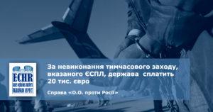 рішення ЄСПЛ у справі «O.O. проти Росії» (заява № 36321/16)