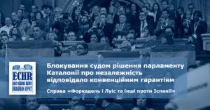 рішення ЄСПЛ у справі «Форкадель і Луіс та інші проти Іспанії» (заява № 75147/17)