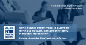 рішення ЄСПЛ у справі «Анжеліка Сімаітіене проти Литви»