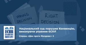 рішення ЄСПЛ у справі «Дан проти Молдови» 2
