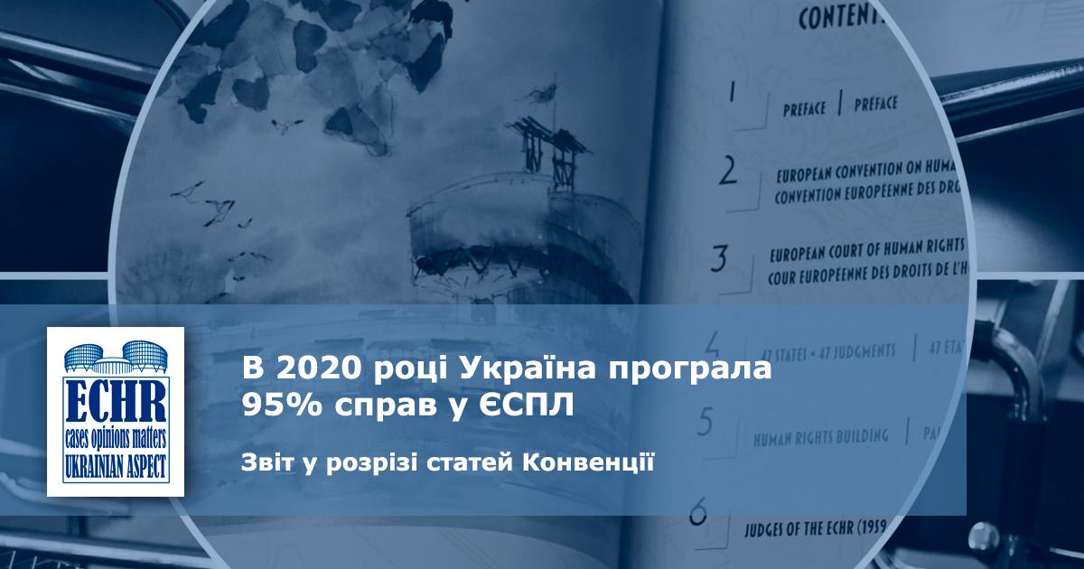Звіт ЄСПЛ за 2020 рік